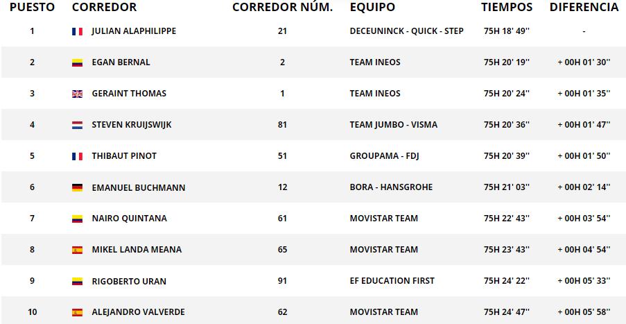 Nairo man clasificación general Tour de France